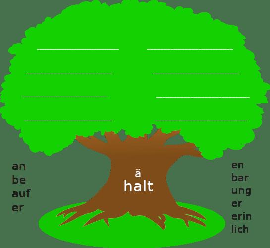 """Baum mit dickem Stamm. Auf dem Baumstamm steht der Wortstamm """"halt"""". Links und rechts des Baumstamms sind stehen Wortbausteine."""