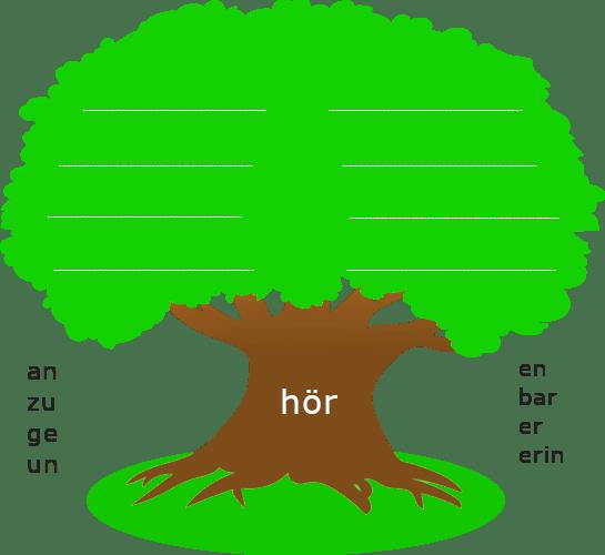 """Baum mit dickem Stamm. Auf dem Baumstamm steht der Wortstamm """"hör"""". Links und rechts des Baumstamms sind stehen Wortbausteine."""