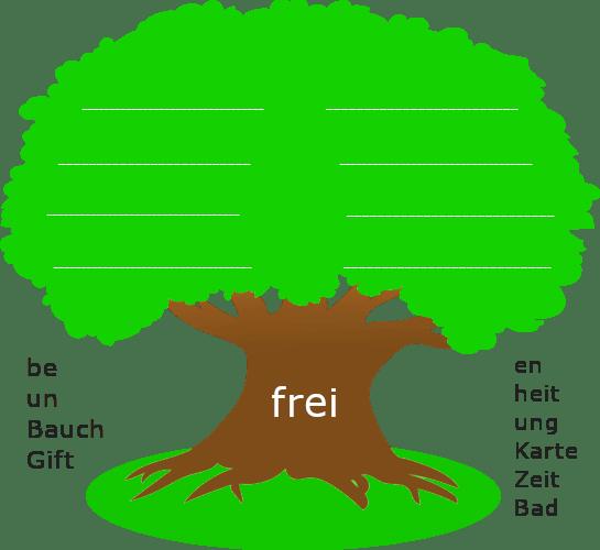 """Baum mit dickem Stamm. Auf dem Baumstamm steht der Wortstamm """"frei"""". Links und rechts des Baumstamms sind stehen Wortbausteine."""